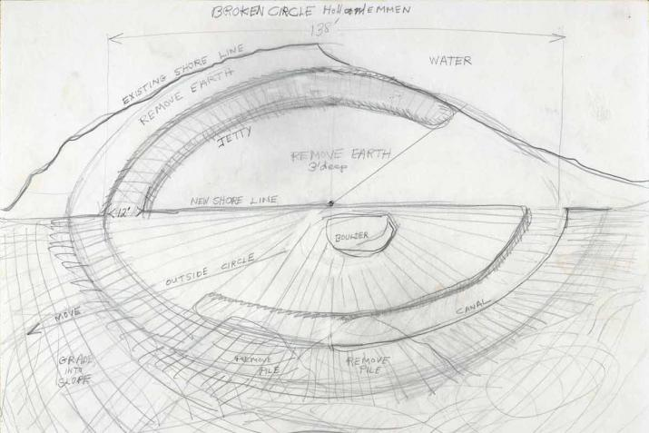 graphite drawing of a circular jetty and canal